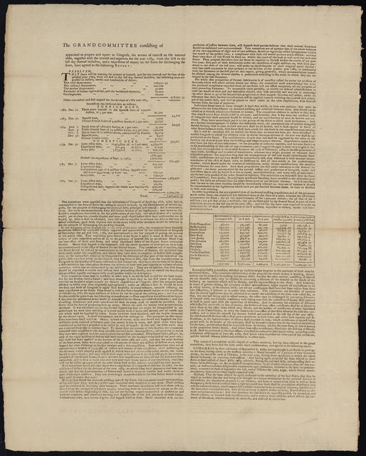 The grand committee consisting of [blank] appointed to prepare and report to Congress, the arrears of interest on the national debt, together with the interest and expences for the year 1784 ... have agreed to the following report ...