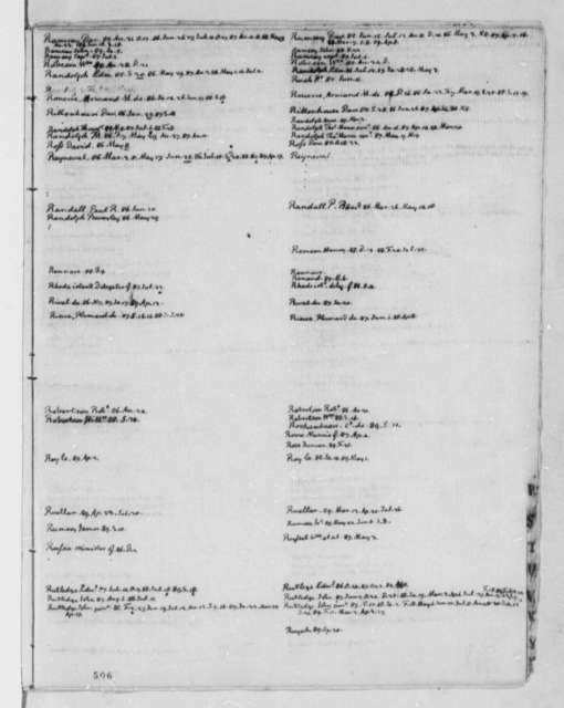 Thomas Jefferson, 1784-1789, Index of Letters, from Arrival in France to Establishment of Copying Press