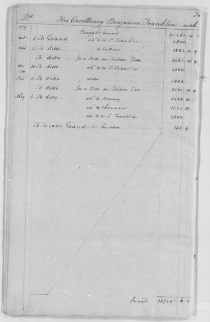 Benjamin Franklin to Thomas Barclay, June 19, 1785, Salaries for Foreign Ministers; Extract of Resolution with Notes by Thomas Jefferson
