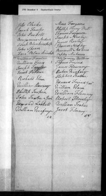December 9, 1785, Chesterfield, Against incorporation act and for sale of glebes.