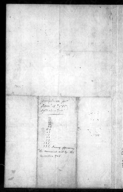 November 18, 1785, Berkeley, In favor of Presbyterian Convention petition.