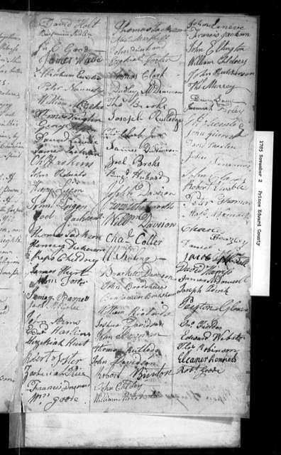 November 2, 1785, Prince Edward, Against assessment bill.