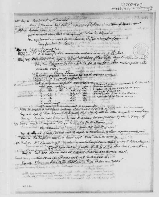 Thomas Jefferson, 1785-90, Time Line on Captives in Algiers