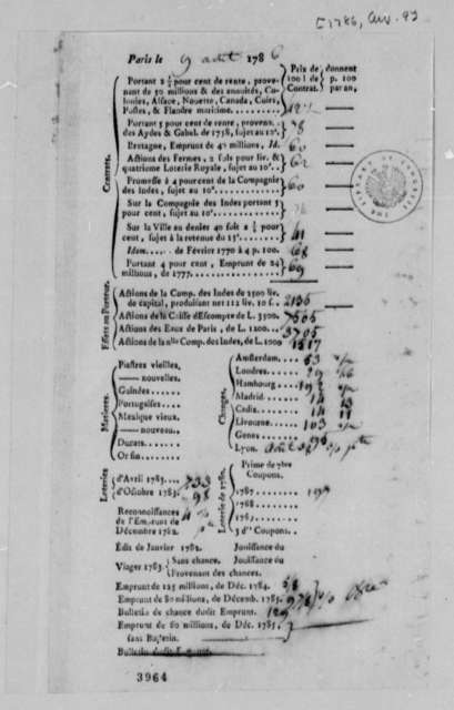 Thomas Jefferson, August 9, 1786, Printed Report of Loans