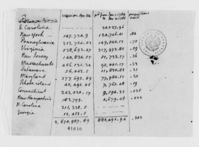 Thomas Jefferson, January 31, 1786, Table of State Payments Toward United States Public Debt