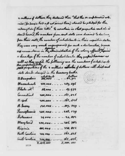 Thomas Jefferson, June 22, 1786, Observations on John Nicolas Demeunier's Article on the United States for the Encyclopedie Methodique; in French and English