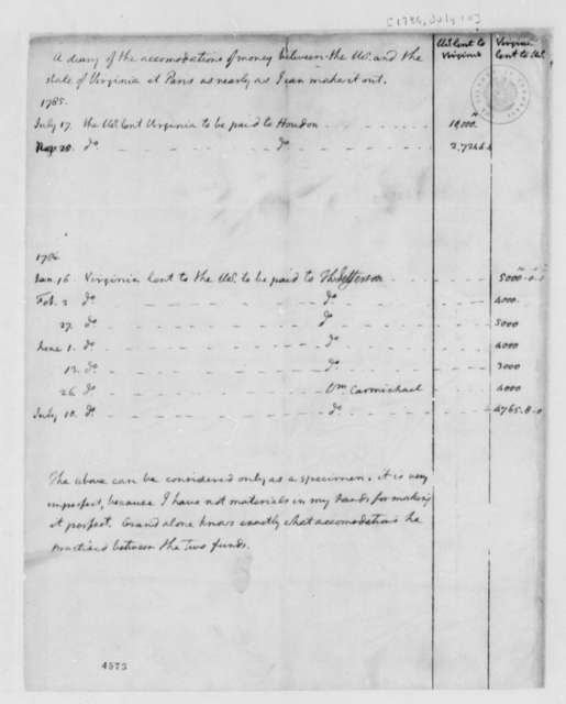 Thomas Jefferson to Treasury Department, July 10, 1786, Account of Money Provided in Paris by the United States and Virginia