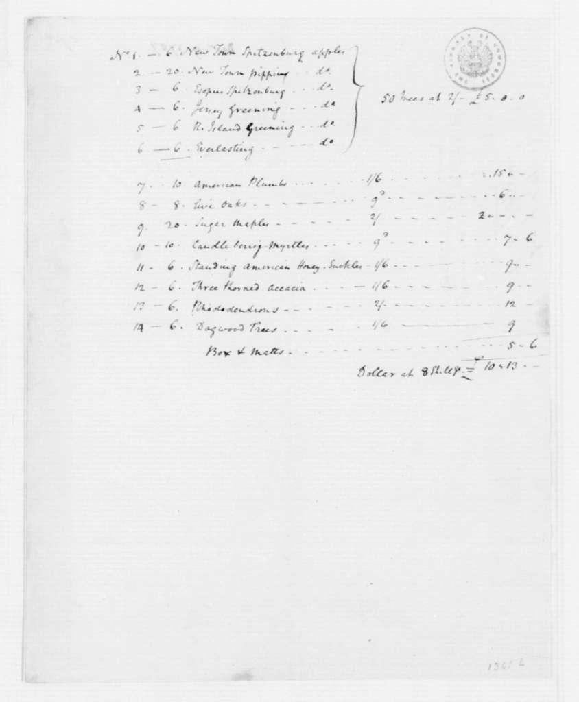 James Madison to Thomas Jefferson, December 9, 1787. with List Trees & Prices.