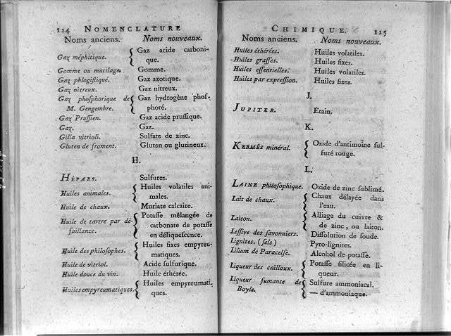 [List of archaic names and new scientific names to standardize nomenclature of chemical elements, metals, and gases]