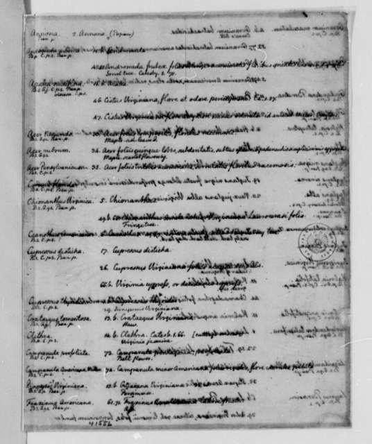 Madame Noailles de Tesse, 1787, Alphabetical List of Plants in Latin