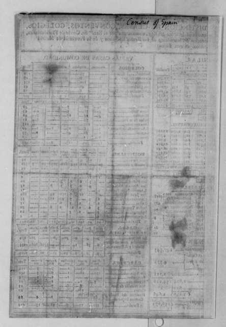 Madrid, Spain, Census, 1787, Printed Population Report; in Spanish