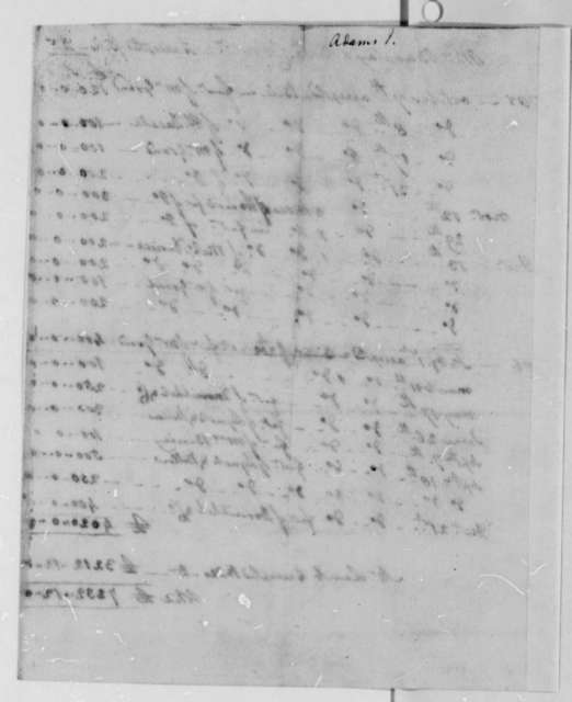 Thomas Barclay, January 25, 1787, Current Account of Accepted Drafts