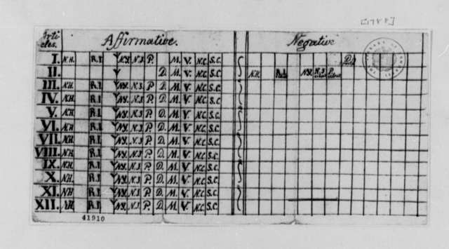 Thomas Jefferson, 1788, Chart of State Votes on the United States Constitution