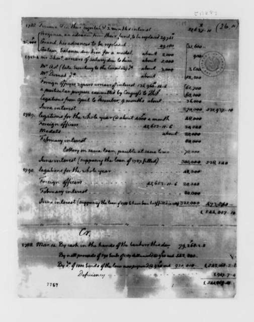 United States Treasury Board, 1788, Statement on Loan from the Netherlands; Foreign Office Budget, 1788 to 1790
