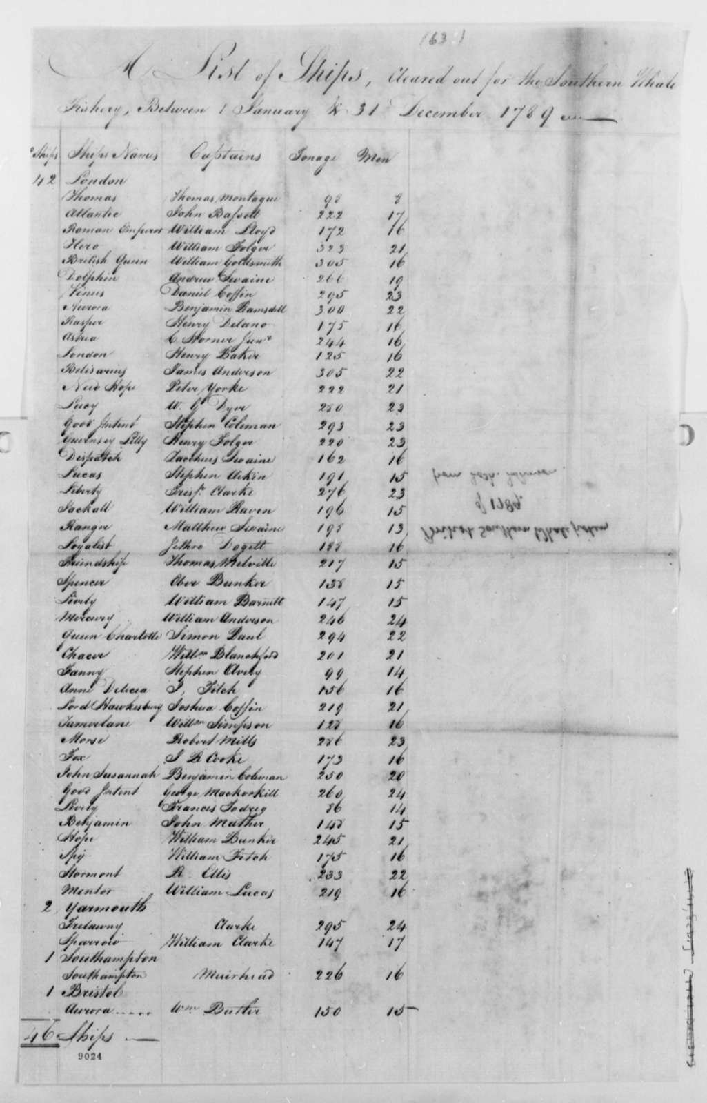 Great Britain, 1789, List of Whale Fishing Ships