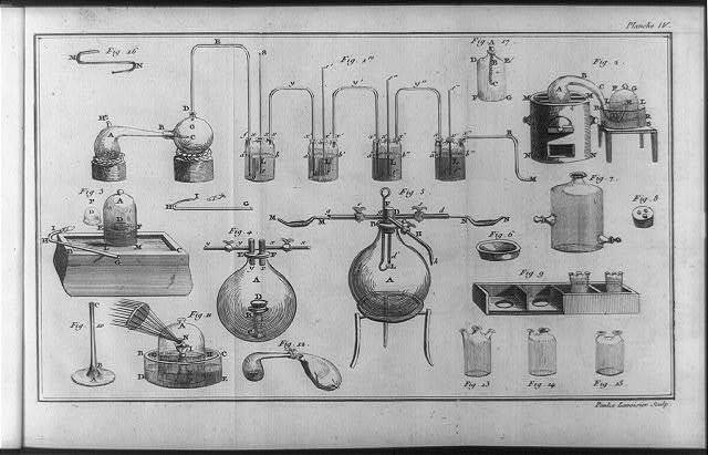 [Scientific apparatus used by Lavoisier in studying chemical reactions in combustion of substances, including mercury, top right] / Paulze Lavoisier, sculpt.