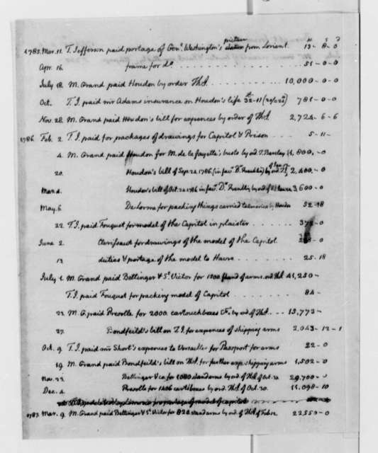 Thomas Jefferson, December 1789, Accounts with Ferdinand Grand and Others; Accounts Relating to Jefferson's Return to Virginia
