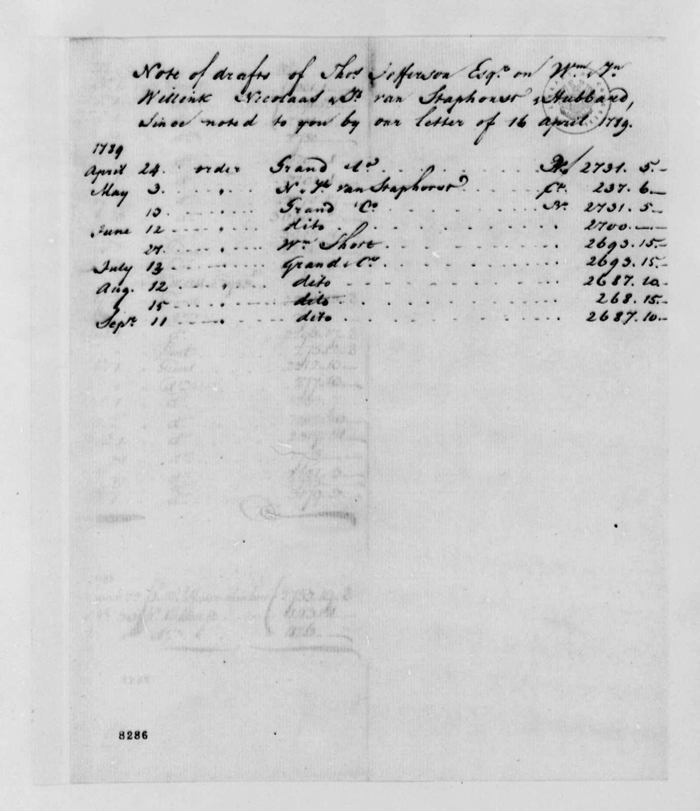 Wilhelm Willink, et al to Thomas Jefferson, April 16, 1789, with Account