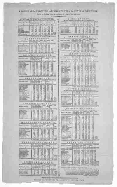 A census of the electors and inhabitants in the State of New York. taken in the year 1790, in pursuance of a law of the said state .... [New York] Printed by Childs and Swaine, printers to the state [1790].