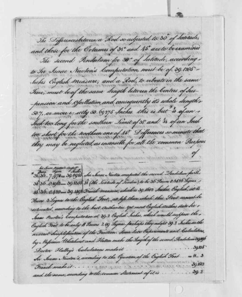 Thomas Jefferson to House of Representatives, July 4, 1790, Report on Plan for Establishing a Uniform Currency, with Draft Copy