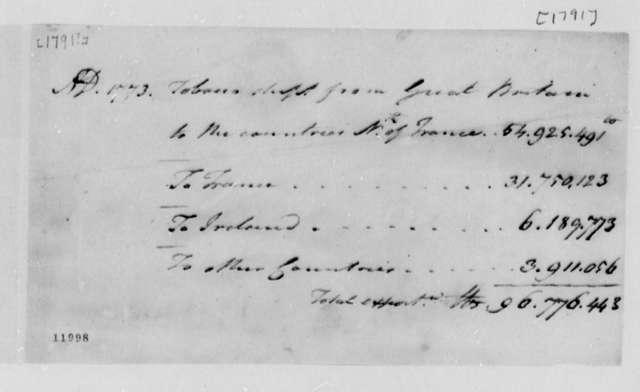 Great Britain, 1791, Tobacco Shipments