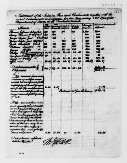Department of State, October 18, 1792, Salaries for Employees
