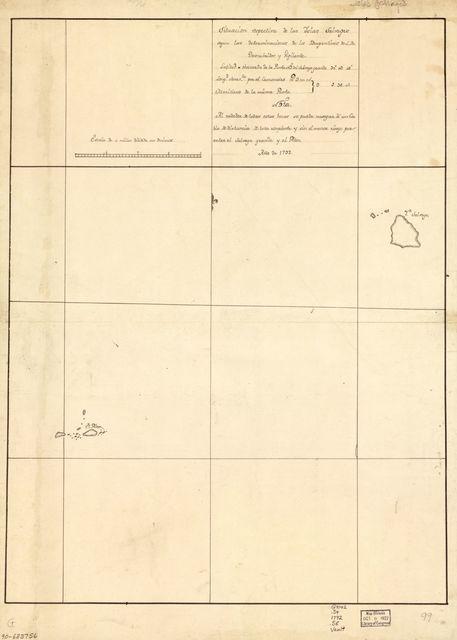 Situación respectiva de las Yslas Salvages segun las determinaciones de los Bergantines de S.M.