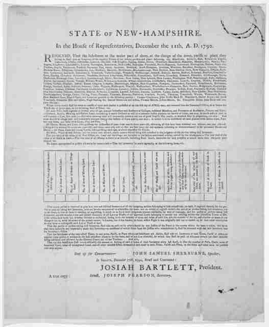 State of New-Hampshire. In the House of representatives, December the 11th A. D. 1792. Resolved, that the selectmen of the major part of them, at the charge of the town, parish, or place they belong to, shall take an inventory of the rateable es