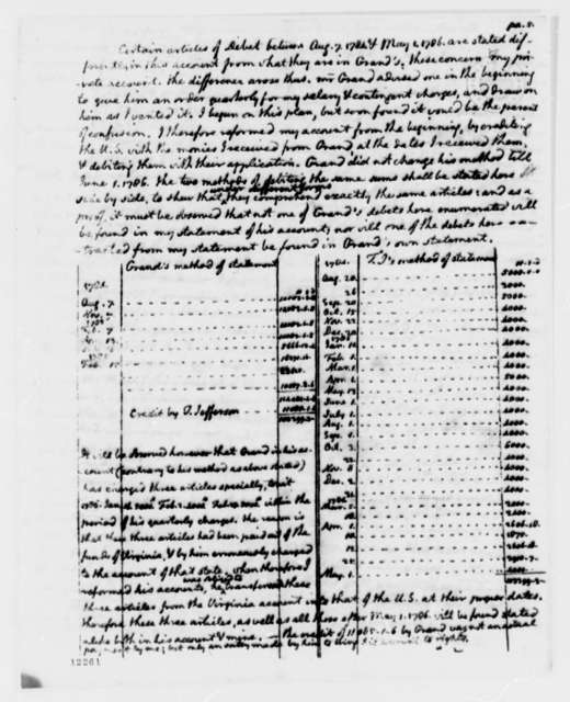Thomas Jefferson to Richard Harrison, February 21, 1792, Account and Statement