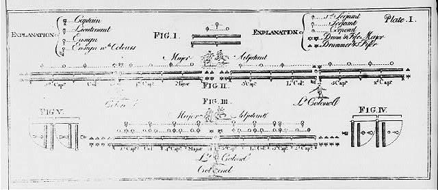 [Diagram of military formation, plate one of Regeln fur die Ordnung und Disciplin der Truppen der Vereinigten Staaten, Philadelphia, 1793]