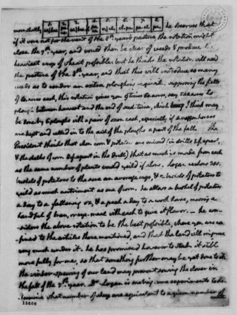 Thomas Jefferson to Thomas Mann Randolph, Jr., July 28, 1793, with Copy
