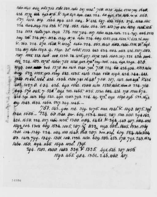 Thomas Jefferson to William Carmichael and William Short, May 31, 1793, with Copy, both in Cypher