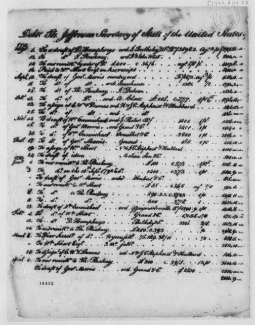 Wilhelm Willink, et al to Thomas Jefferson, August 2, 1793, Account