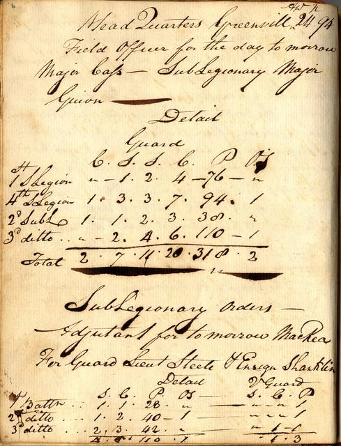 Orderly book for Anthony Wayne