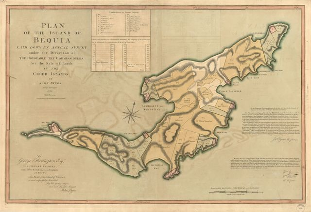 Plan of the island of Bequia laid down by actual survey under the direction of the honorable the commissioners for the sale of land in the ceded islands /