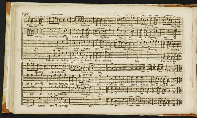 The  continental harmony containing, a number of anthems, fuges, and chorusses, in several parts : never before published
