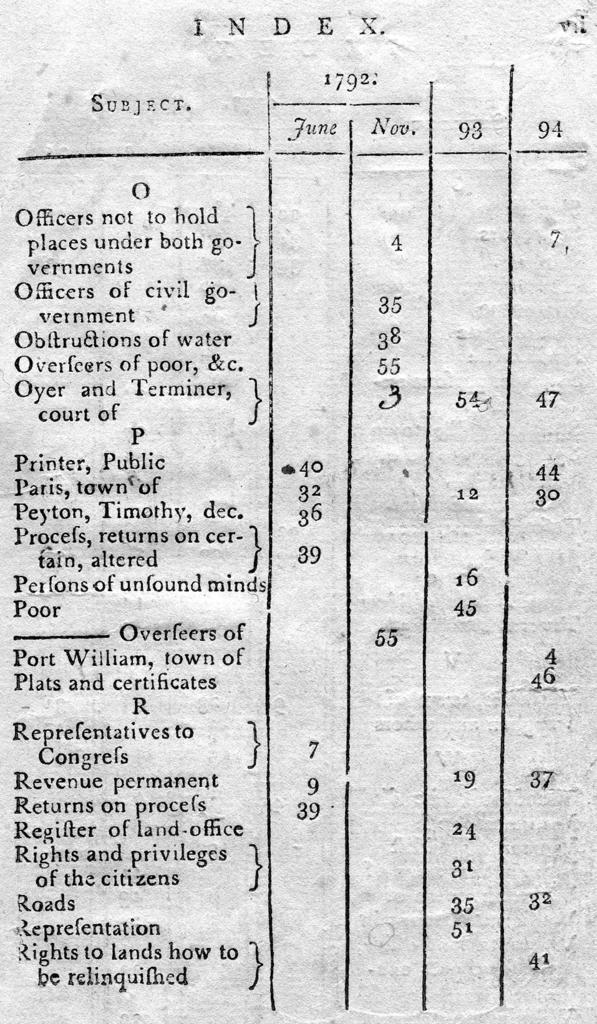 An index to the laws of Kentucky; whereby a person may see at one view, all the acts which have been passed since the commencement of the state on any particular subject. Calculated for the use and convenience of magistrates, attorneys, sheriffs, clerks, coroners, and others, who are necessitated to have frequent recourse to the law.