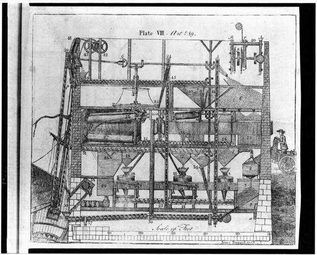 [Automated mill, designed by Oliver Evans, for processing grain] / James Poupard, scult.