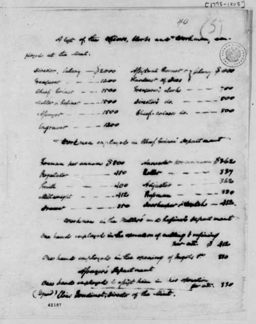 Elias Boudinct, 1795-1805, List of U.S. Mint Employees