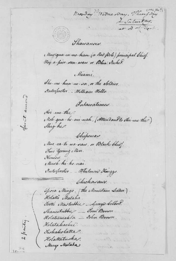 George Washington Papers, Series 4, General Correspondence: James McHenry, November 1796, List of Names of Indian Chiefs by Nation