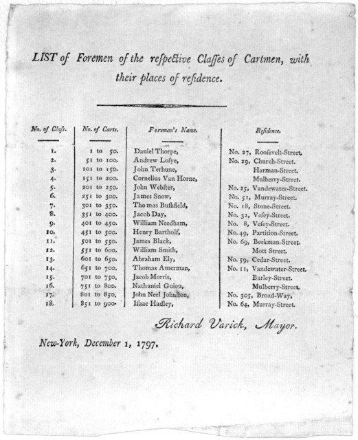 List of foremen of the respective classes of cartmen, with their places of residence .... [Signed] Richard Varick, Mayor New York, December 1, 1797. [New York: Printed by George Forman, 1797].