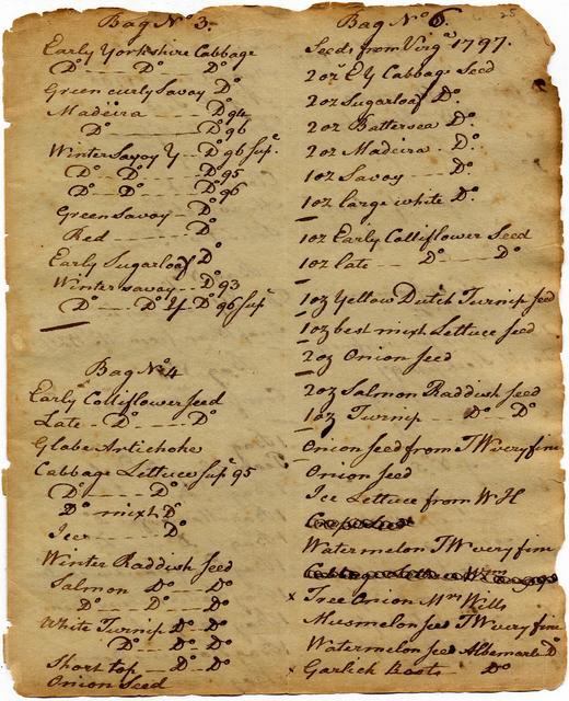 Joseph Hornsby's diary