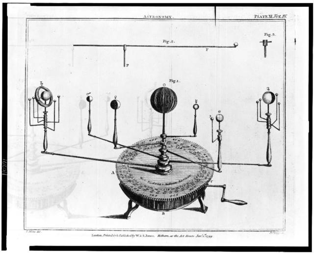 [An orrey or planetarium designed by George Adams showing relative positions of the planets in relation to the sun] / T. Milne del. ; Jno. Lodge sc.