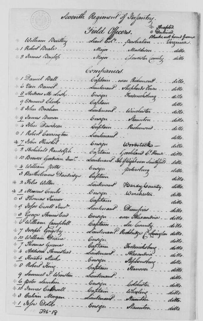 George Washington Papers, Series 4, General Correspondence: James McHenry to George Washington, May 21, 1799, with List of Officers