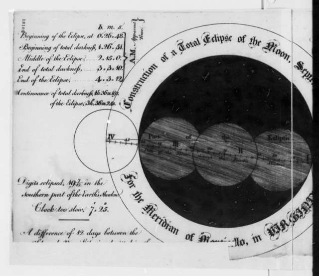 William Lambert, December 30, 1799, Drawing of Eclipse of Moon