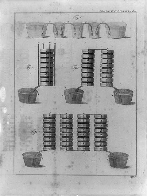 [Diagram of the first battery, which was made of alternating metal layers and saline-soaked leather pads, and proved electricity is caused by contact with dissimilar metals] / Basire, sc.