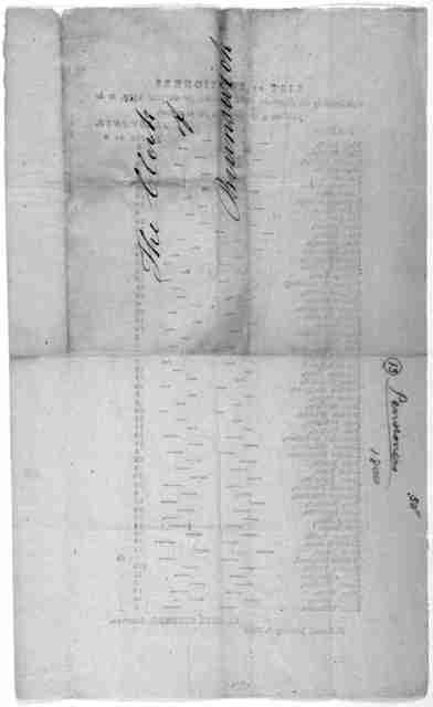 List of pensioners continued by the Honorable the Executive for the year 1800 to be paid out of the revenue for that year [58 pensioners and allowances] Samuel Shepard, Auditor. Richmond, January 9, 1801.