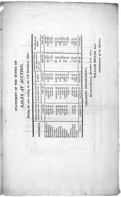 Statement of the duties on sugar refined, during the year ending on the 31st December, 1800 ... [Followed by] Statement of the duties on licenses granted to retailers of wines and foreign distilled spirits during the year ending on the 31st Dece