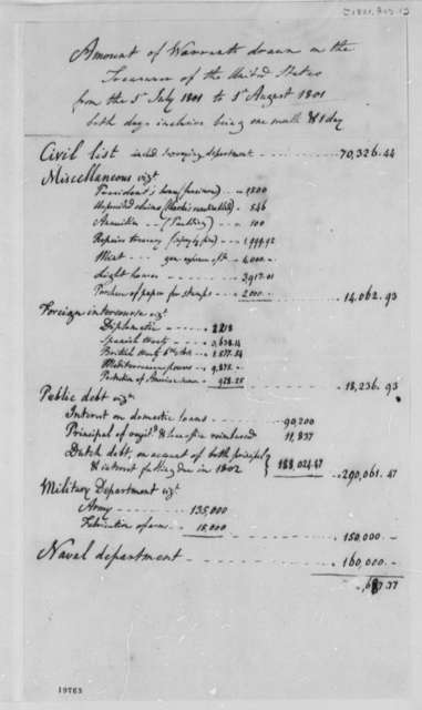 Treasury Department, August 1, 1801, Warrants from July 1 to August 1, 1801