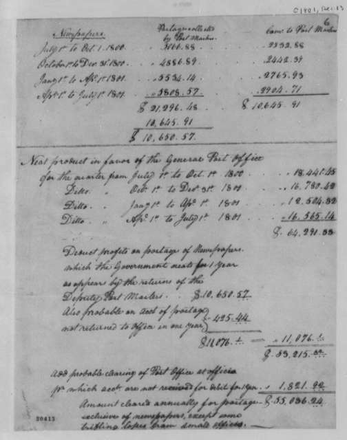 Treasury Department, December 13, 1801, Post Office Receipts and Expenditures